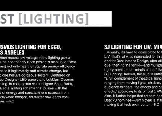 art_lighting